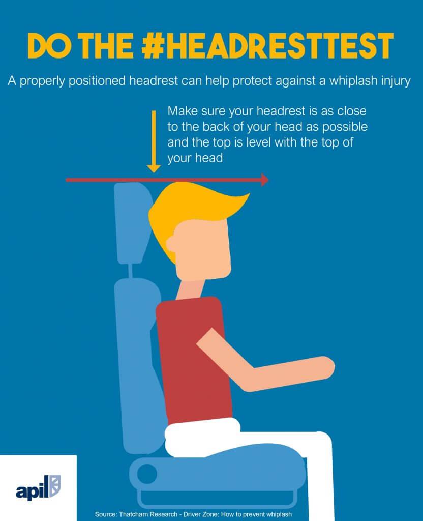 Headrest Test