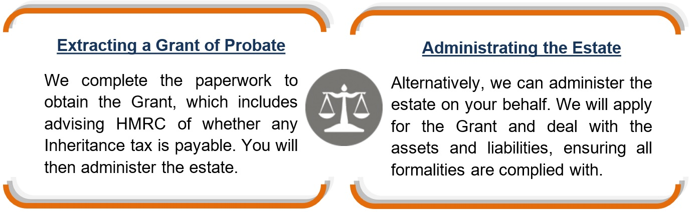 Administraion of Estate - Grant of Probate